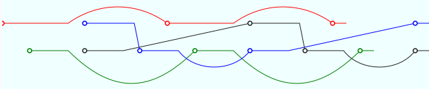 poly_ladder_diagram